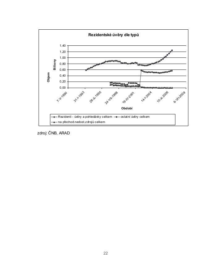 Vzor smlouva půjčka