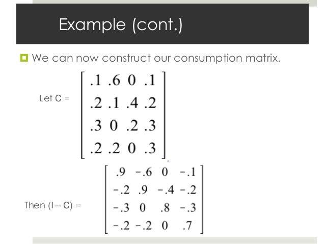 Linear Algebra PowerPoint