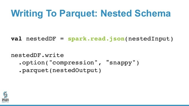 Spark + Parquet In Depth: Spark Summit East Talk by Emily