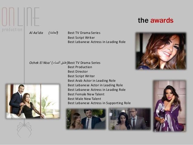 OnLine Production