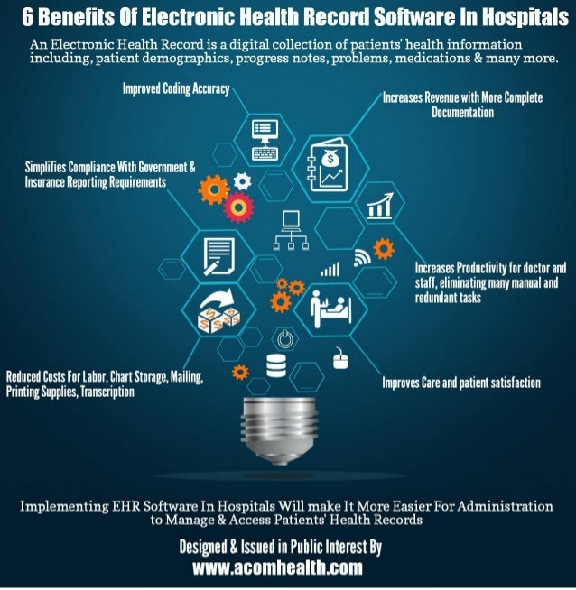 6 Benefits Of Electronic Health Record Software