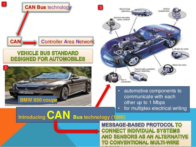 CAN Bus Technology