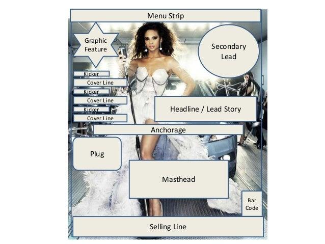 Selling Line Masthead Headline / Lead Story Menu Strip Graphic Feature Kicker Cover Line Bar Code Secondary Lead Plug Anch...