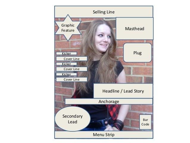 Selling Line Masthead Headline / Lead Story Menu Strip Graphic Feature Bar Code Secondary Lead Plug Anchorage Kicker Cover...