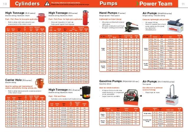 SPX Power Team RH108 Single Acting Center Hole Cylinders 10 Ton Capacity 49//64 Hole Size 8 Stroke 49//64 Hole Size 8 Stroke SPX Power Team Corporation