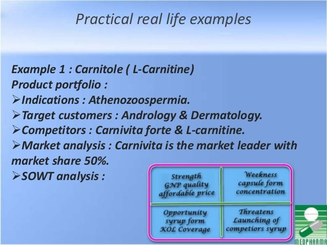 Practical real life examples Example 1 : Carnitole ( L-Carnitine) Product portfolio : Indications : Athenozoospermia. Ta...