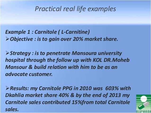 Practical real life examples Example 1 : Carnitole ( L-Carnitine) Objective : is to gain over 20% market share. Strategy...