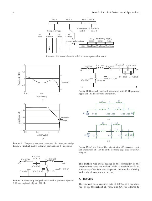Multiobjective Optimization Tool for a Free Structure Analog Circuits…