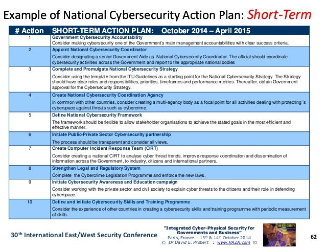 Cyber Security Cybersecurity National Action Plan