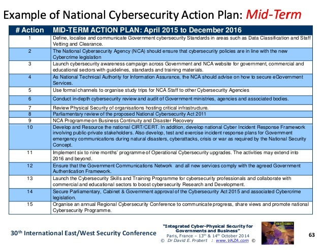National Cybersecurity Roadmap And Action Plan
