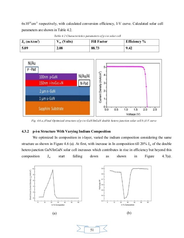 organic solar cells thesis The influence of polymer sequence on the formation of bulk-heterojunctions in organic solar cells by dong gao a thesis bulk-heterojunctions in organic solar cells.