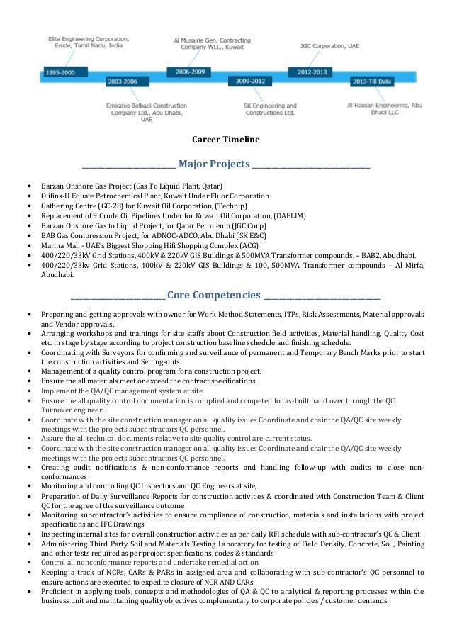civil qa qc engineer resume Oylekalakaarico