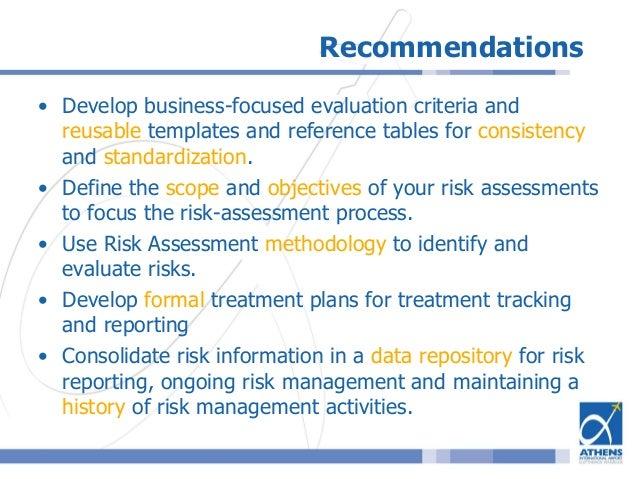 George Selmeister Risk Identification Essay Sample