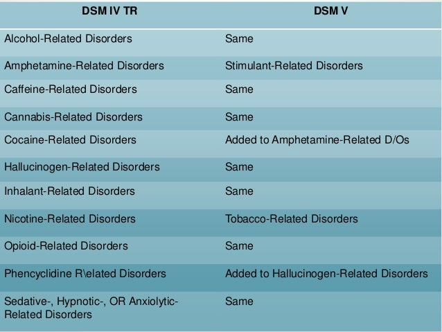 Alcohol related disorders.