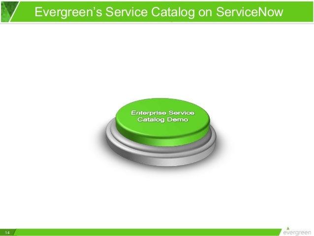 IT Service Catalog vs Request Portal: 6 Key Characteristics Set Them …