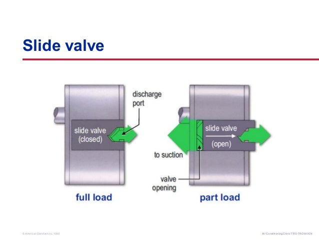 slide valve wiring diagram compressor slide valve wiring diagram - wiring diagram