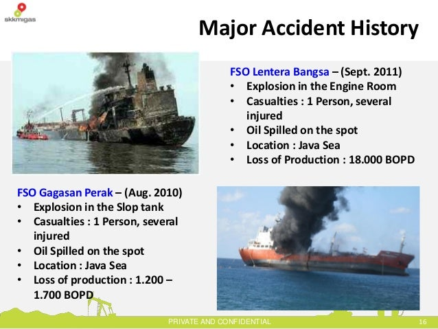 Corrosion Management System And Implementation Of Imo Pspc