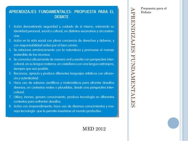 Mapa de Progreso Matemática Números y Operaciones Mapa de Progreso Matemática Números y Operaciones IPEBA 2012