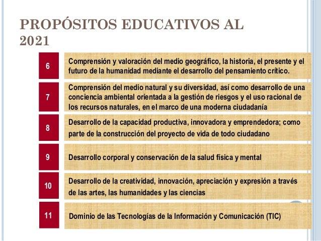 LOGROS EDUCATIVOS: LOGROS EDUCATIVOS POR NIVELES DCN