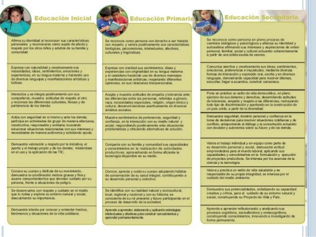 Competencia Logro de aprendizaje que se obtiene de una manera integrada y dinámica de : • Conocimientos • Capacidades • Ac...