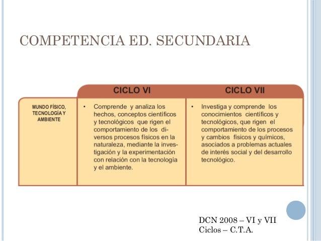 CAPACIDAD ED. INICIAL Ciencia y Ambiente: III Ciclo