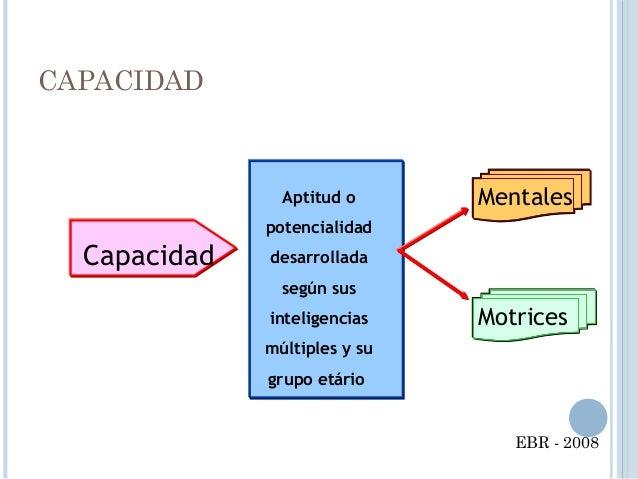 CAPACIDAD ED. PRIMARIA
