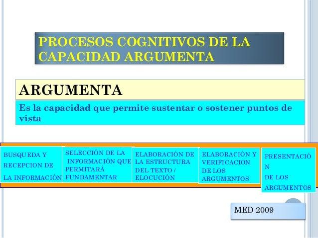 Competencia Competencias y Capacidades Capacidad Capacidad Capacidad Actitud Actitud