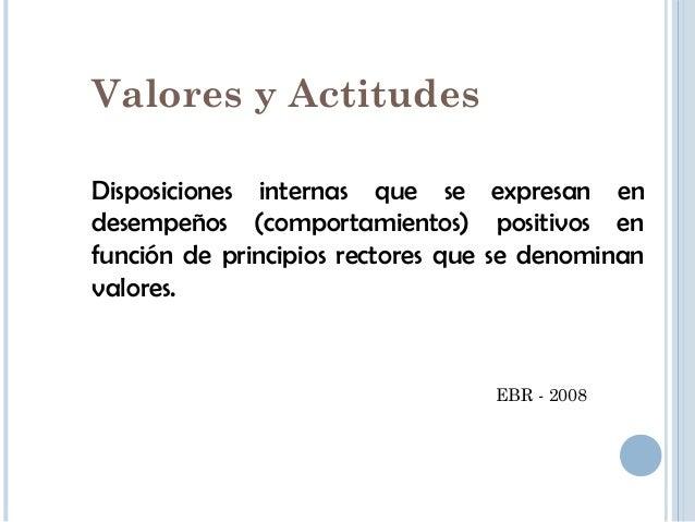 ACTITUDES ED. PRIMARIA Personal Social III Ciclo (Primer Grado)