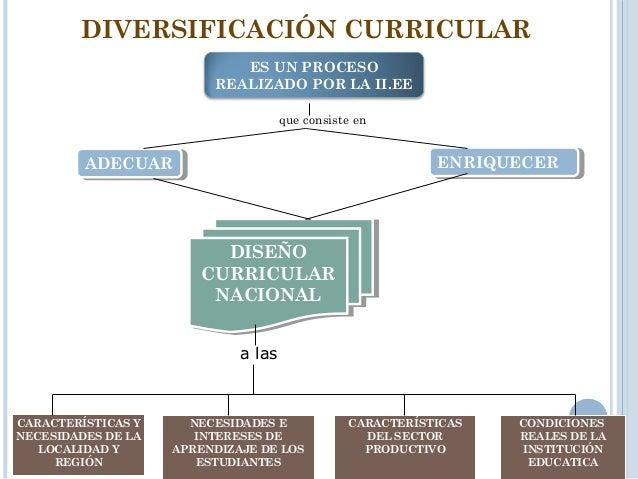 DIVERSIDAD COGNITIVA, MOTORA Y EMOCIONAL RITMOS Y ESTILOS DE APRENDIZAJE DIVERSOS ESTUDIANTES CON CULTURAS Y DE ESTRATOS S...
