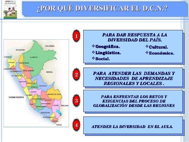 PROYECTO CURRICULAR DE INSTITUCIÓN EDUCATIVA Diversificación y Programación Curricular