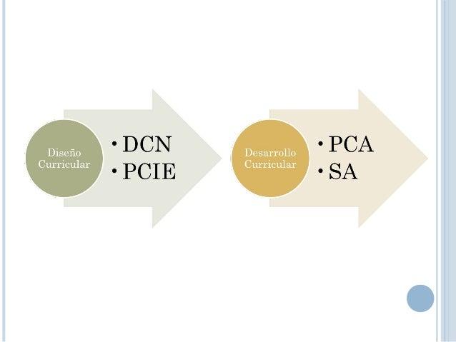 ENFOQUE CURRICULARENFOQUE CURRICULAR 7  HUMANISTA: La persona (Estudiante) como centro del Sistema Educativo.  Cognitivo...