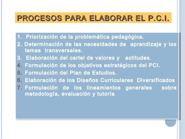 PRIORIZACIÓN DE LA PROBLEMÁTICAPRIORIZACIÓN DE LA PROBLEMÁTICA PEDAGÓGICA.PEDAGÓGICA. Limitados materiales educativos Poca...