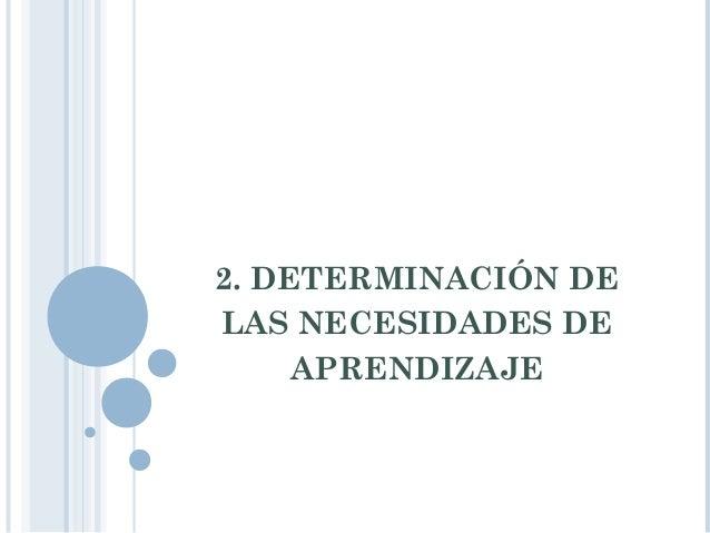NECESIDADES ENECESIDADES E INTERESES DEINTERESES DE APRENDIZAJEAPRENDIZAJE TEMASTEMAS TRANSVERSALESTRANSVERSALES Orígenes ...