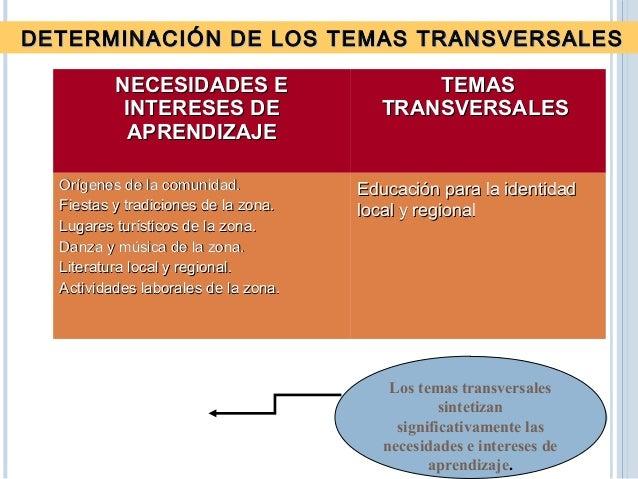 4. FORMULACIÓN DE LOS OBJETIVOS ESTRATÉGICOS