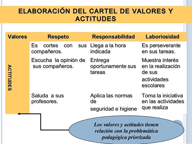 5. FORMULACIÓN DEL PLAN DE ESTUDIOS