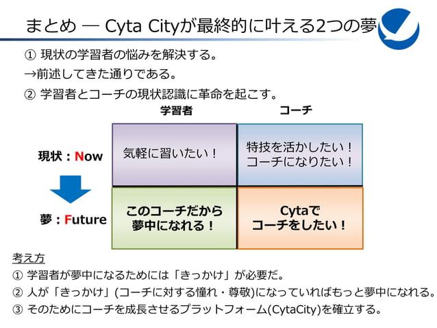 まとめ ― Cyta Cityが最終的に叶える2つの夢 ① 現状の学習者の悩みを解決する。  →前述してきた通りである。 ② 学習者とコーチの現状認識に革命を起こす。 学習者  コーチ  現状:Now  気軽に習いたい!  特技を活かしたい! ...