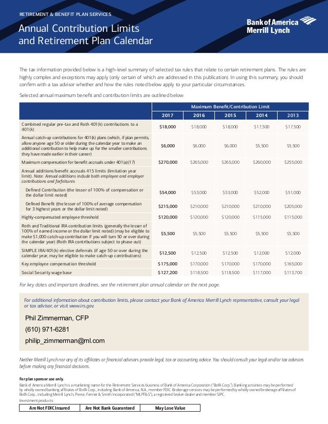 merrill lynch 401k withdrawal 2017 Retirement Plan Contribution Limits and Key Dates