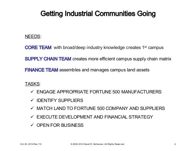 Oct 20, 2014 Rev 7-5 © 2002-2014 David R. Eshleman. All Rights Reserved Getting Industrial Communities Going NEEDS: CORE T...