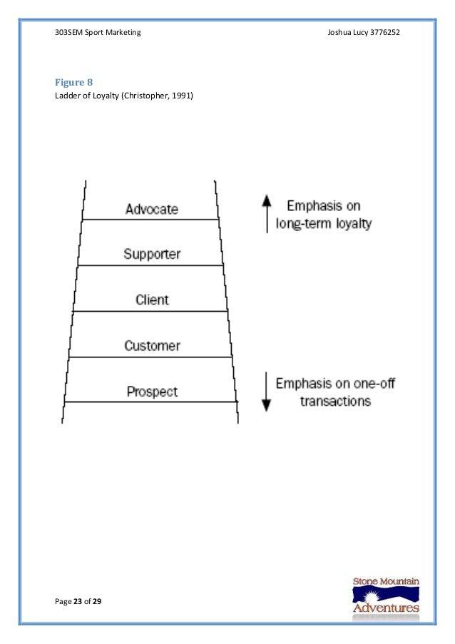 loyalty ladder relationship marketing theory