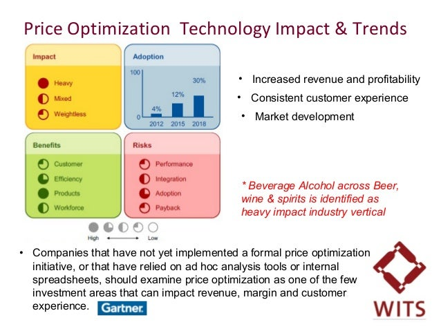 • Companies that have not yet implemented a formal price optimization initiative, or that have relied on ad hoc analysis t...