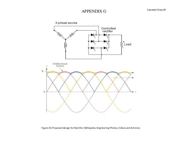 sustainable engineering and its practical electrical