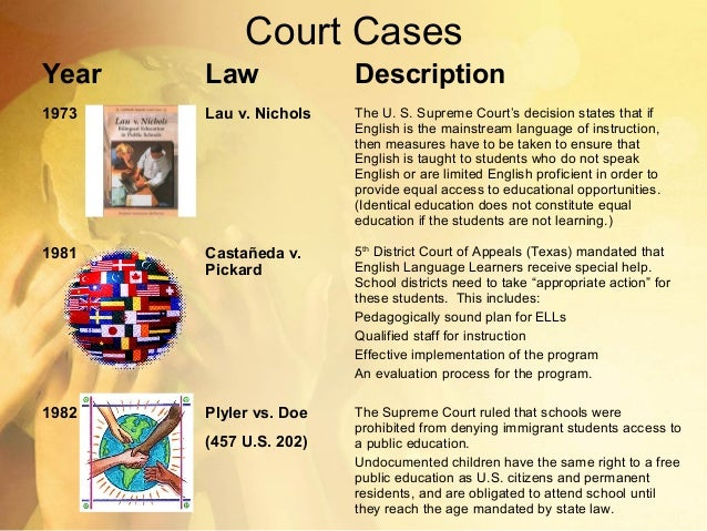 supreme essays review Free supreme court case papers, essays judicial review allows the supreme court to rule on an issue concerning rather another branch of government's.