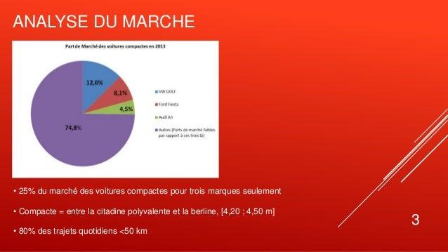 ANALYSE DU MARCHE 3 • 25% du marché des voitures compactes pour trois marques seulement • Compacte = entre la citadine pol...