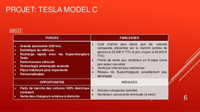 PROJET: TESLA MODEL C SWOT: 6 FORCES FAIBLESSES  Grande autonomie (520 km)  Esthétique du véhicule  Recharge rapide ave...
