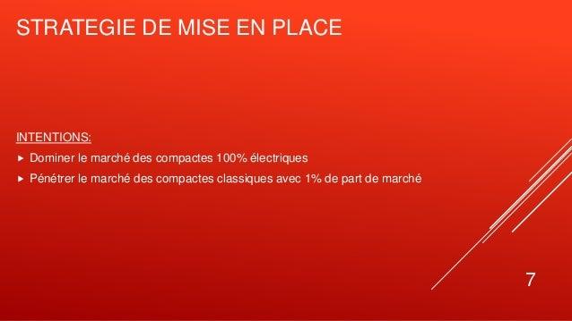 STRATEGIE DE MISE EN PLACE INTENTIONS:  Dominer le marché des compactes 100% électriques  Pénétrer le marché des compact...