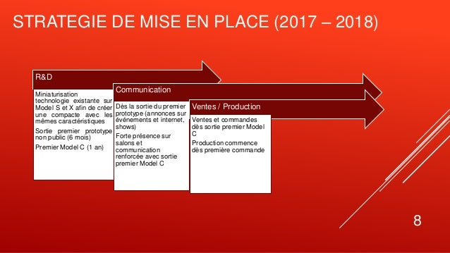 STRATEGIE DE MISE EN PLACE (2017 – 2018) 8 R&D Miniaturisation technologie existante sur Model S et X afin de créer une co...