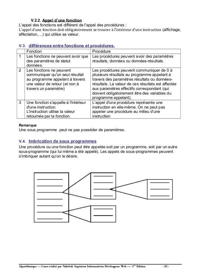 VI. NOTION DE RÉCURSIVITÉ VI.1. Définition La récursivité est la possibilité de faire figurer dans la définition d'un obje...