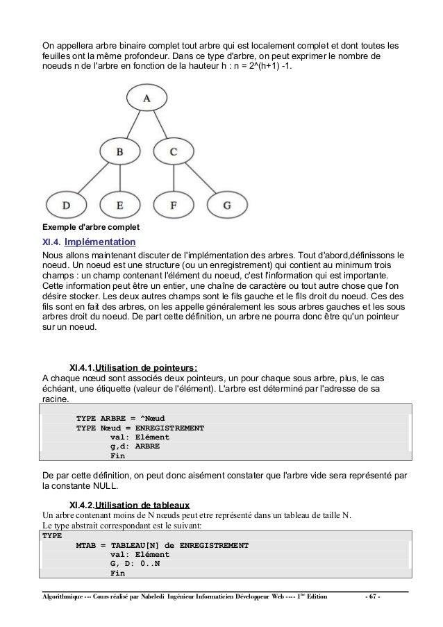 INITIATION_ALGO_NAB_2006
