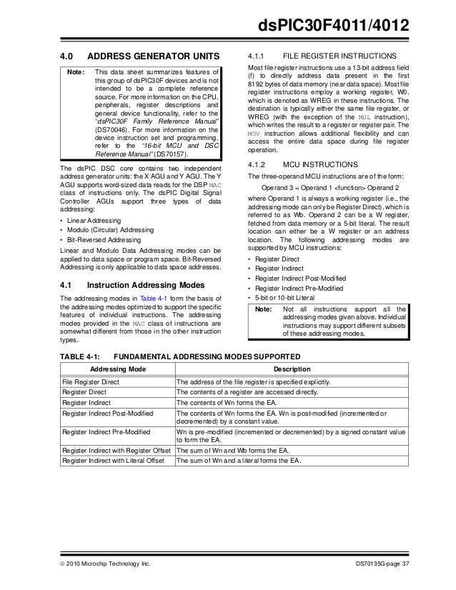 DsPIC Family Reference Manual (DS70046)
