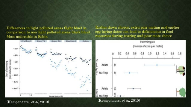 Health Effects of Artificial Light